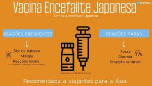 Vacina contra Encefalite Japonesa