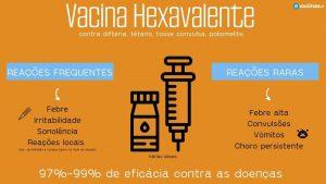 Vacina Hexavalente